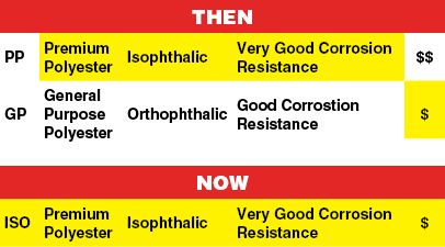 DURAGRATE-Comparison-Chart