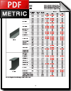 EXTREN® Availability List - Metric